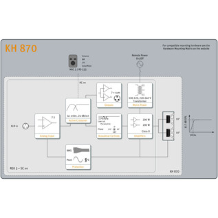 Neumann KH 870 G Active Studio Subwoofer 2