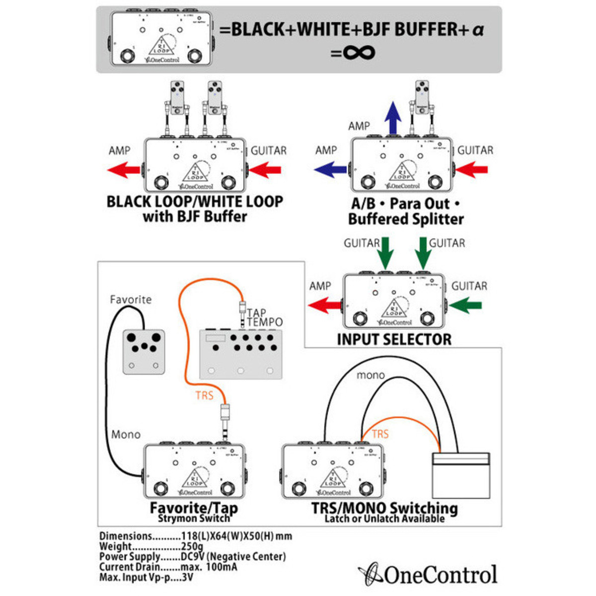 Disc One Control Tri Loop Pedal Switcher At Gear4music Electric Circuit Diagram For Kids Thunderbolt Loading Zoom