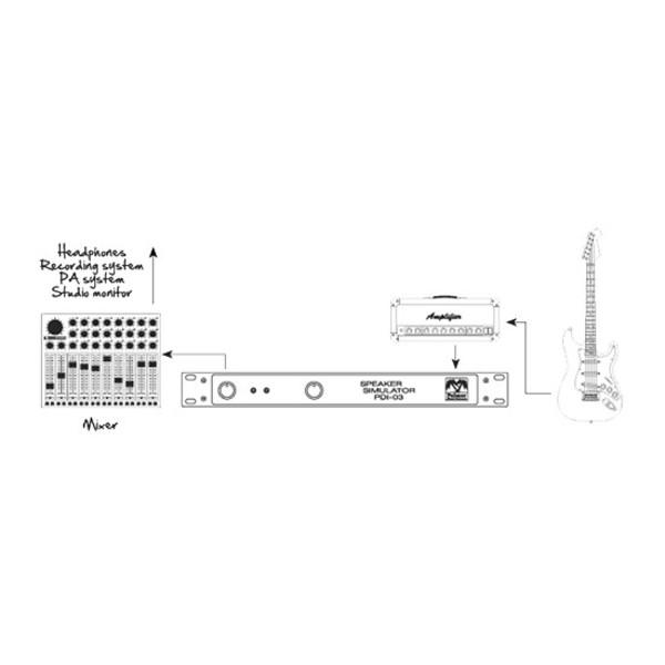 Palmer PDI03 Speaker Simulator with Loadbox, 4 Ohms