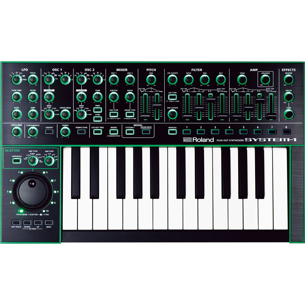 Roland Aira System 1 Plug Out Synthesizer Ex Demo At