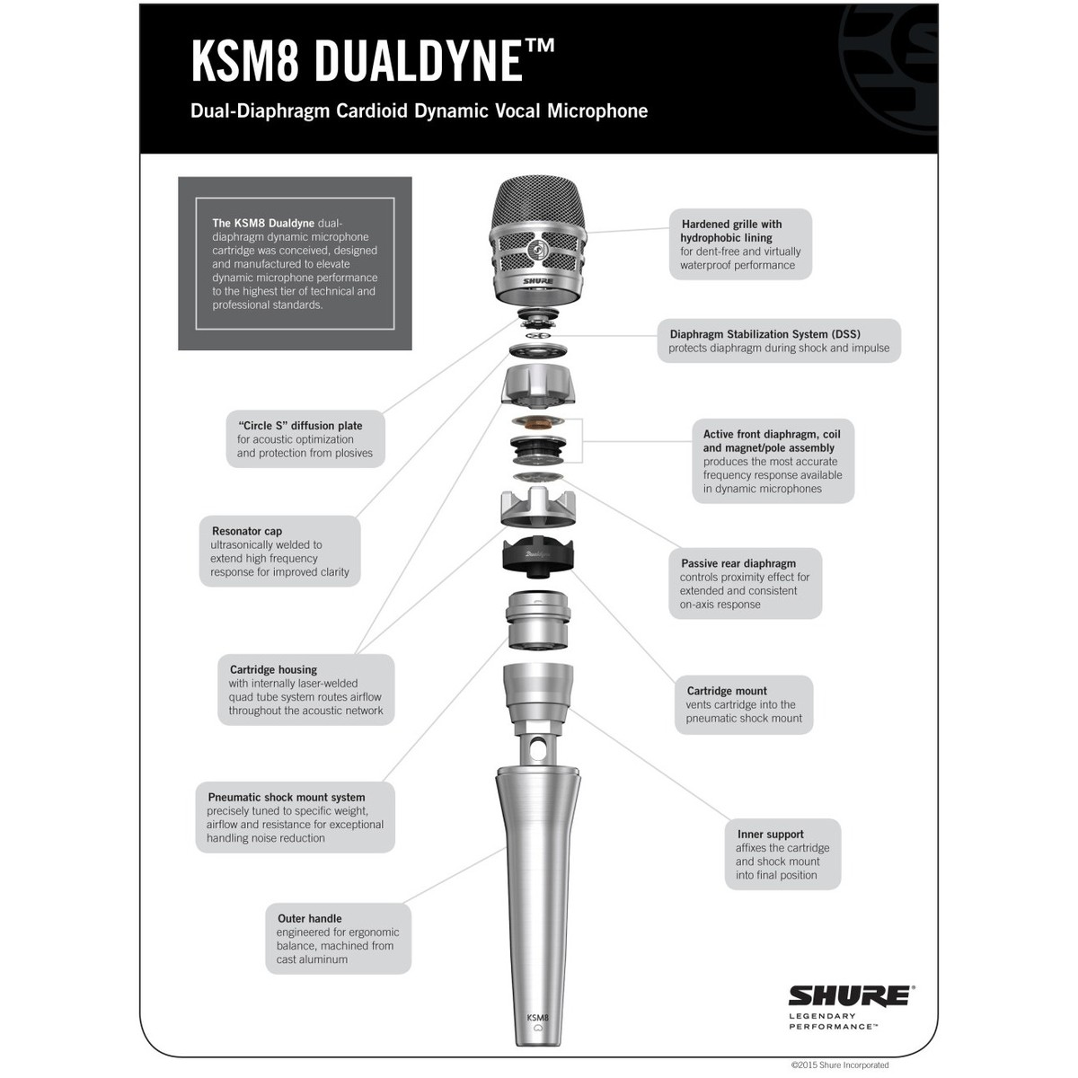 shure ksm8 dualdyne dual diaphragm dynamic microphone  nickel at gear4music