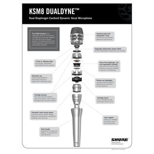 Shure KSM8 Dualdyne Dual Diaphragm Dynamic Microphone, Black