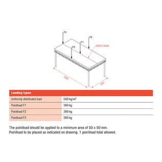 Prolyte LiteDeck Standard Deck 8 x 4ft