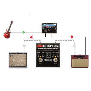Radial Tonebone BigShot SW2 Remote Footswitch Example Setup 1
