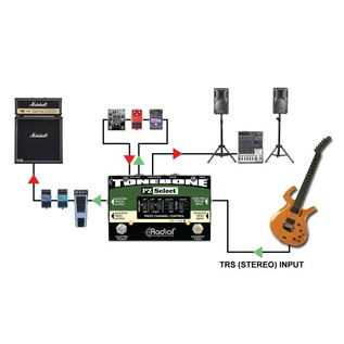 Radial Tonebone PZ-Select Two Channel Instrument Switcher Example Setup 1