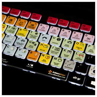 Editors Keys Backlit PC Keyboard for Live