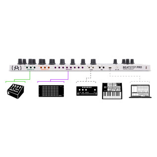 Arturia Beatstep Pro Dynamic Sequencer with Free CV/Gate Cable Pack