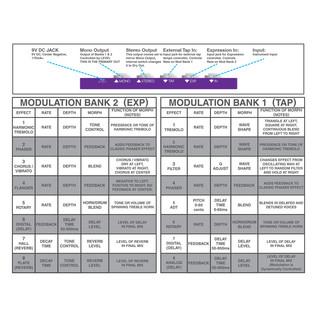 Keeley Super Mod Workstation Banks