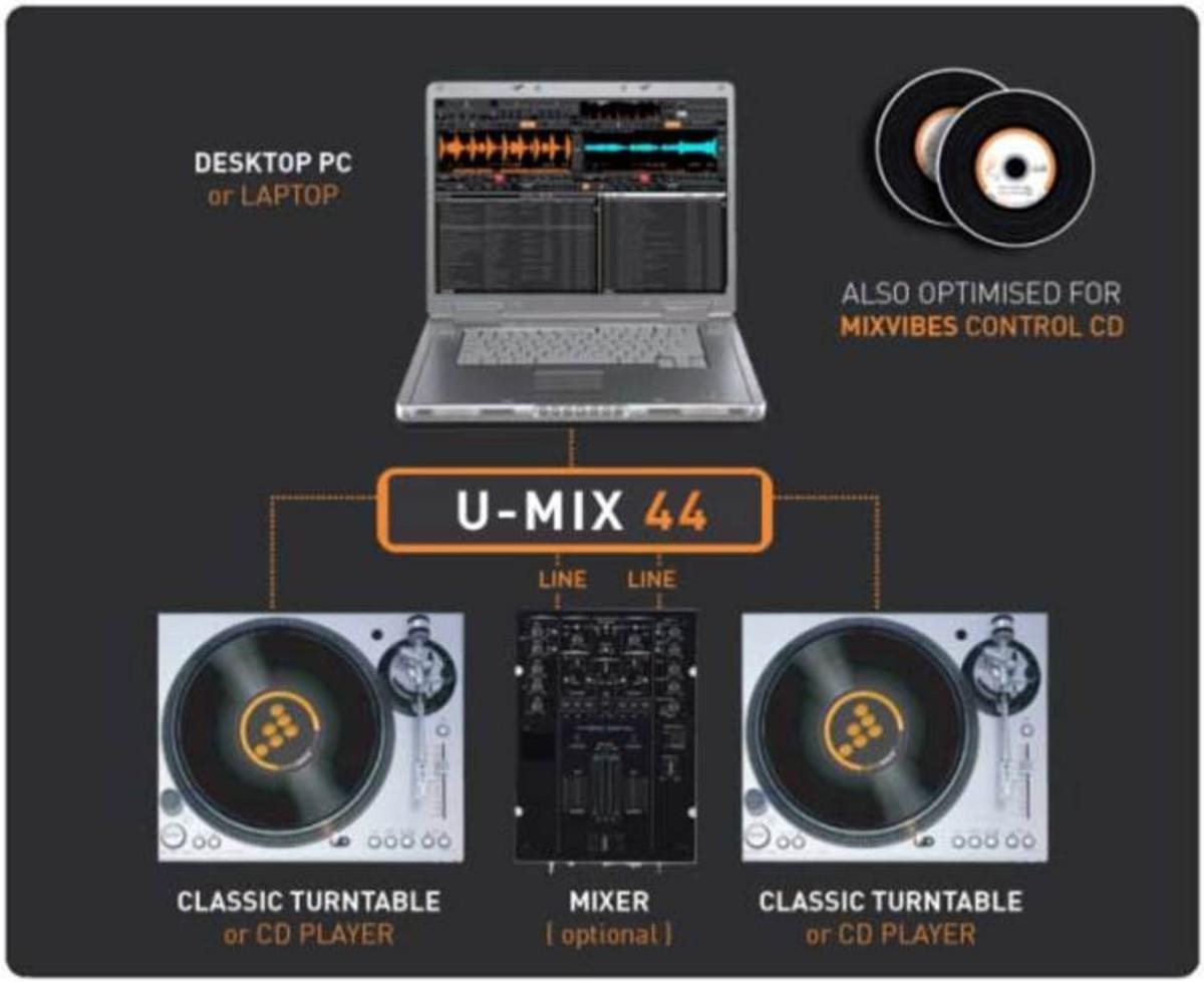 disco mixvibes dvs u mix 44 pack dj sistema en. Black Bedroom Furniture Sets. Home Design Ideas
