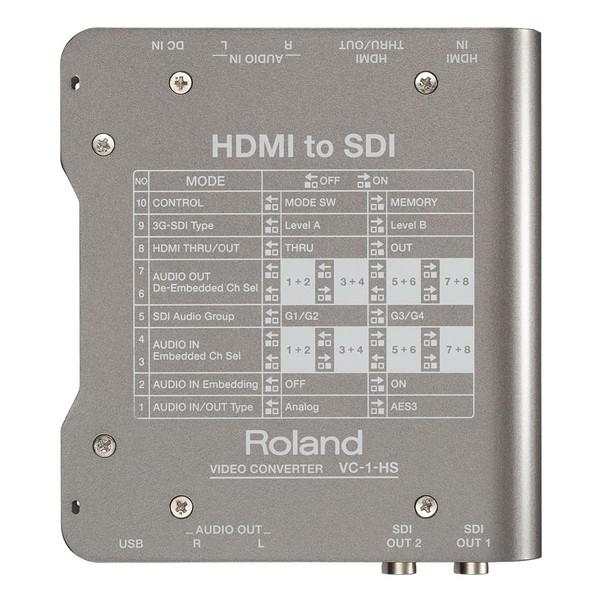 Roland VC1HS Back