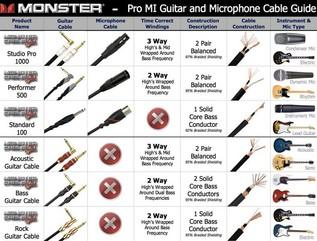 Monster Guide