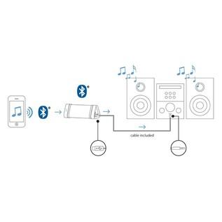 Hercules WAE BTP04 speaker