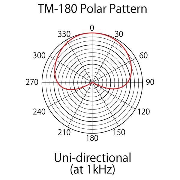 Tascam TM-180 Large-Diaphragm Condenser Microphone 4