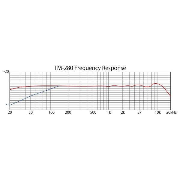 Tascam TM-280 Large-Diaphragm Condenser Microphone 3