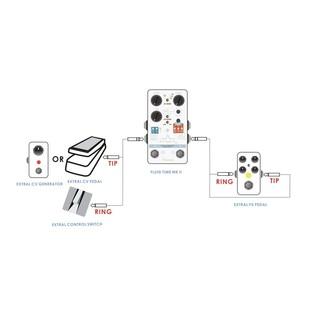 Sinvertek Fluid Time MKII Analog Delay Signal Flow