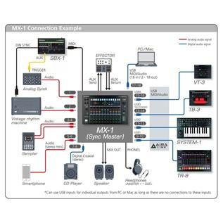 Roland AIRA Mix-1 Performer