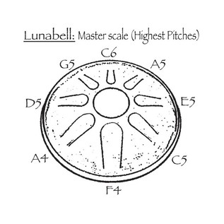 Idiopan Lunabell Master Scale