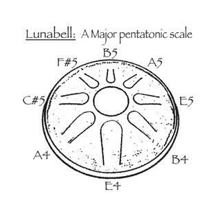 Idiopan Lunabell A Major Pentatonic