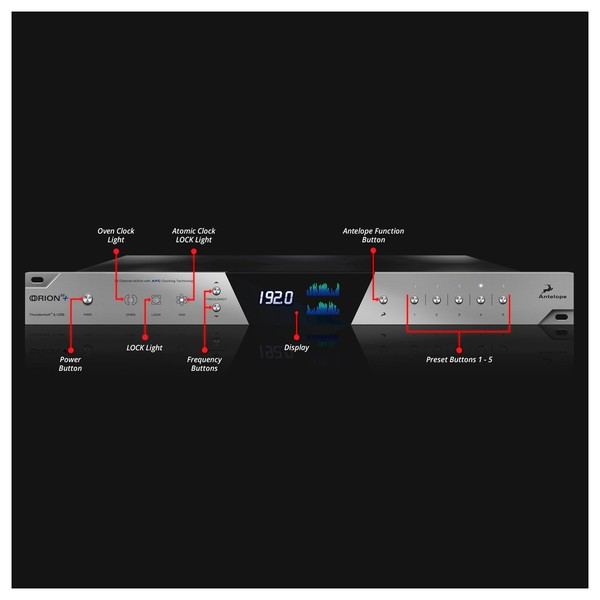 Antelope Audio Orion 32 + A/D Converter with Thunderbolt and USB - Front Annotated