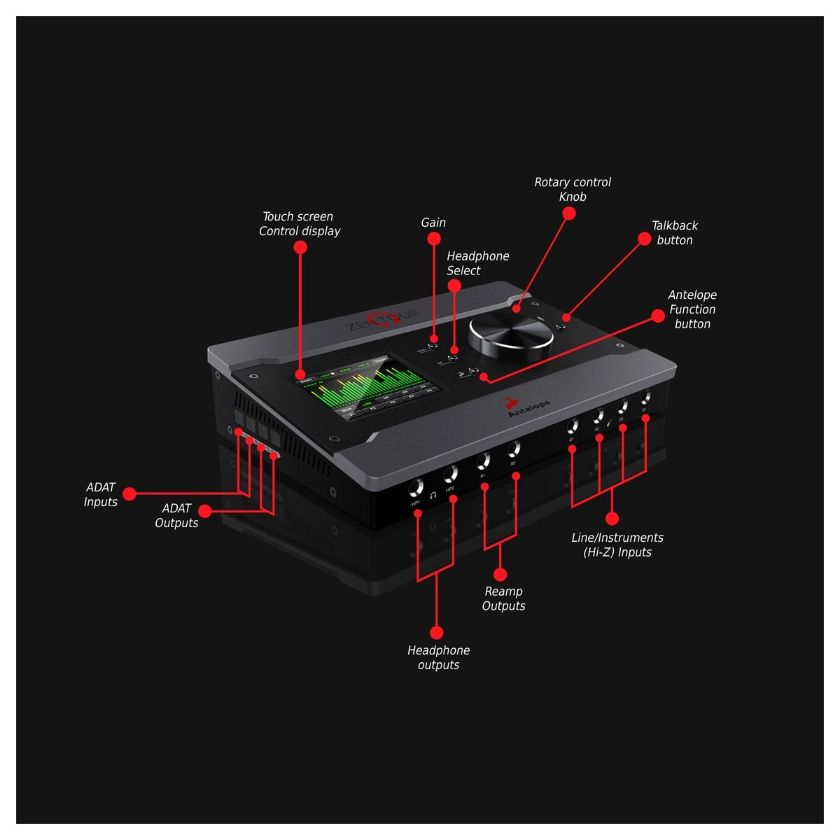 Disc Antelope Audio Zen Tour Portable Interface At Gear4music Image Scr Battery Charger Circuit Diagram Pc Android Iphone Front Annotated Loading Zoom