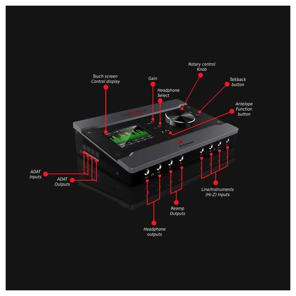 Antelope Audio Zen Tour Portable Audio Interface - Front Annotated