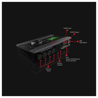 Antelope Audio Zen Tour Portable Audio Interface - Rear Annotated