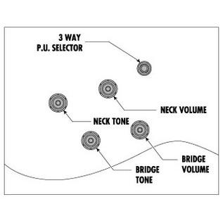 Ibanez AKJ95 Artcore controls diagram