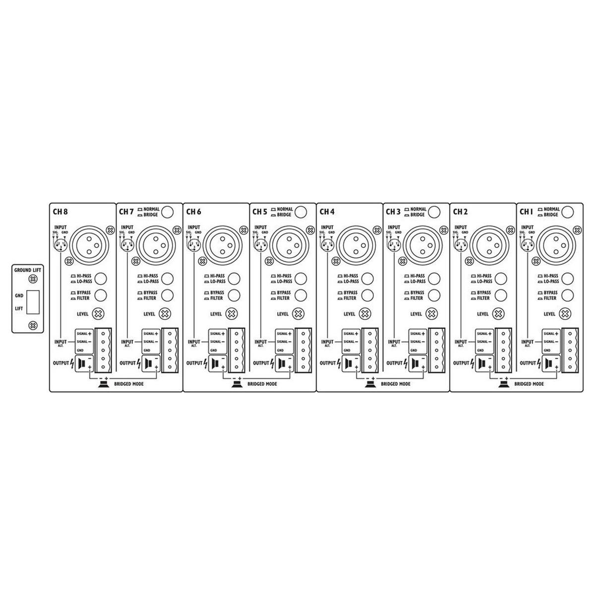 Monacor Sta 1508 1280w Power Amplifier At Gear4musiccom Bridging Adapter For Amplifiers Amp