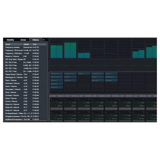 Steinberg Cubase Artist 9.5, Education - Mix History