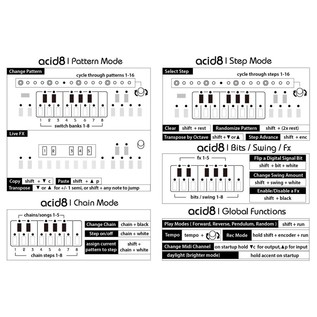 Twisted Electrons Acid8 MKII - Cheat Sheet