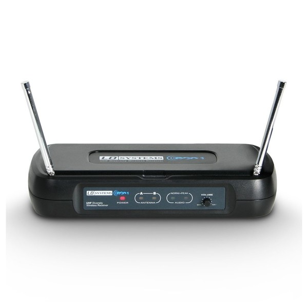 LD Systems ECO 2 Wireless System Receiver 863.1 MHz