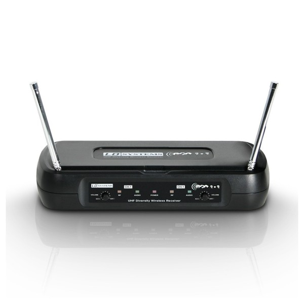 LD Systems ECO 2x2 Dual Wireless System Receiver