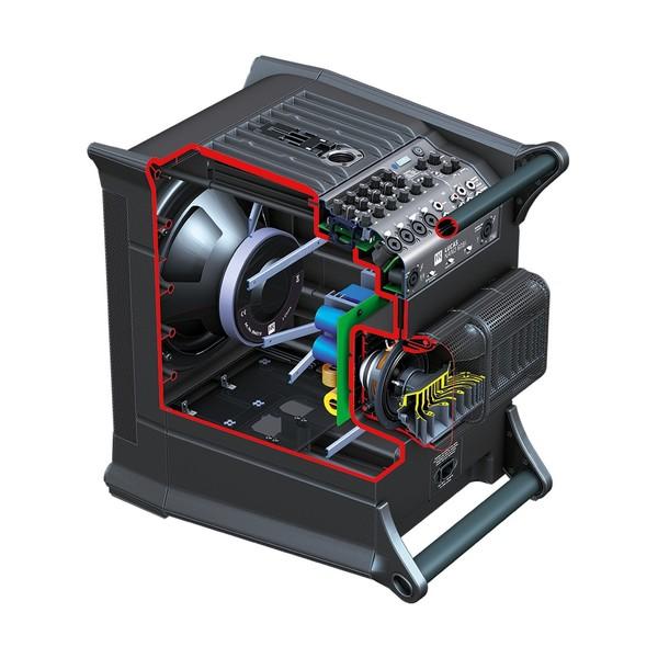 HK Audio LUCAS Nano 608i PA System, Subwoofer Internals