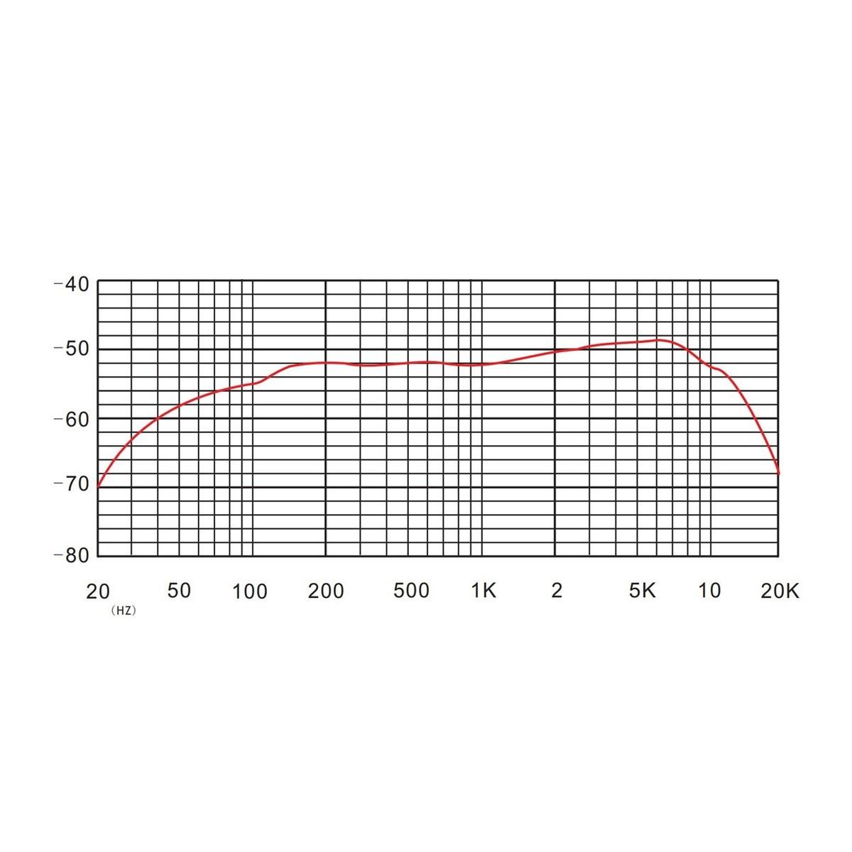Subzero Sz V1 Vintage Style Microphone At Gear4music Ibanez Wiring Diagram