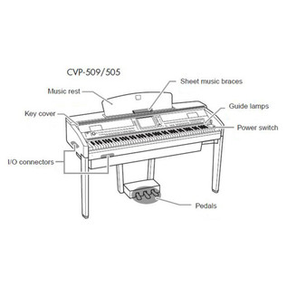 CVP505 Diagram