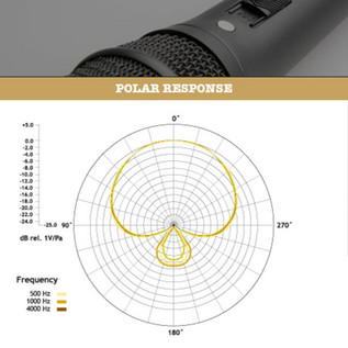 Rode M2 Condenser Microphone, Black