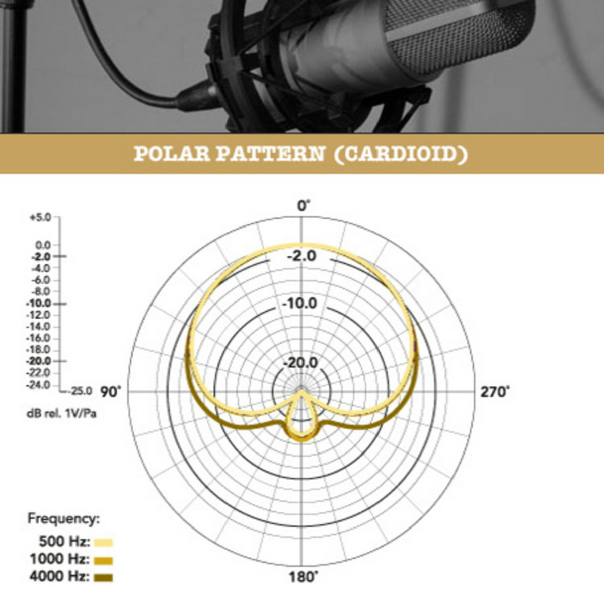 Rode ntk valve studio condenser microphone at gear4music rode ntk loading zoom ccuart Images