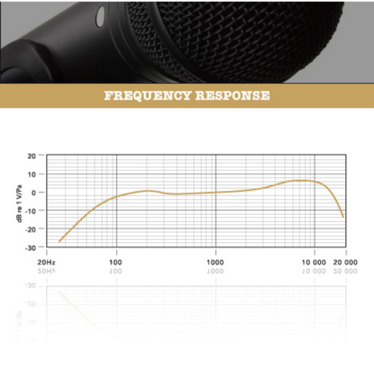 Rode M1 S Dynamic Microphone   Gear4music