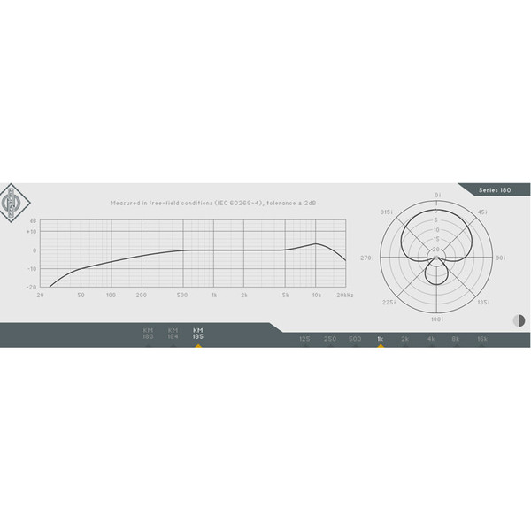 Neumann KM 185 MT Super-Cardioid Compact Condenser Mic (Black)