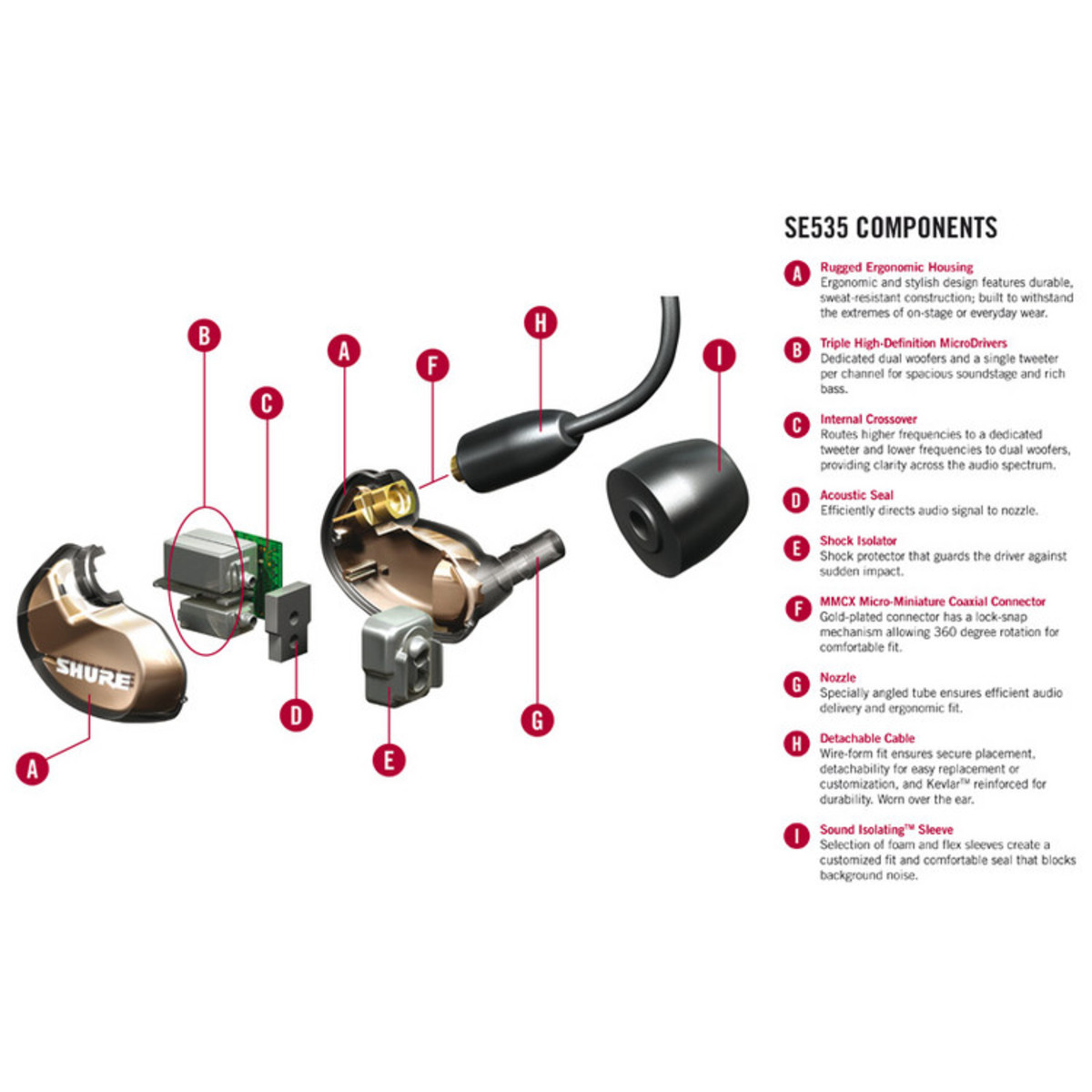 Shure Se535 Sound Isolating Earphones Clear At Gear4music Isolation Audio Headphones Having On Volume Control Wiring