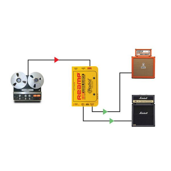 Radial X-Amp Active Studio Reamper Box
