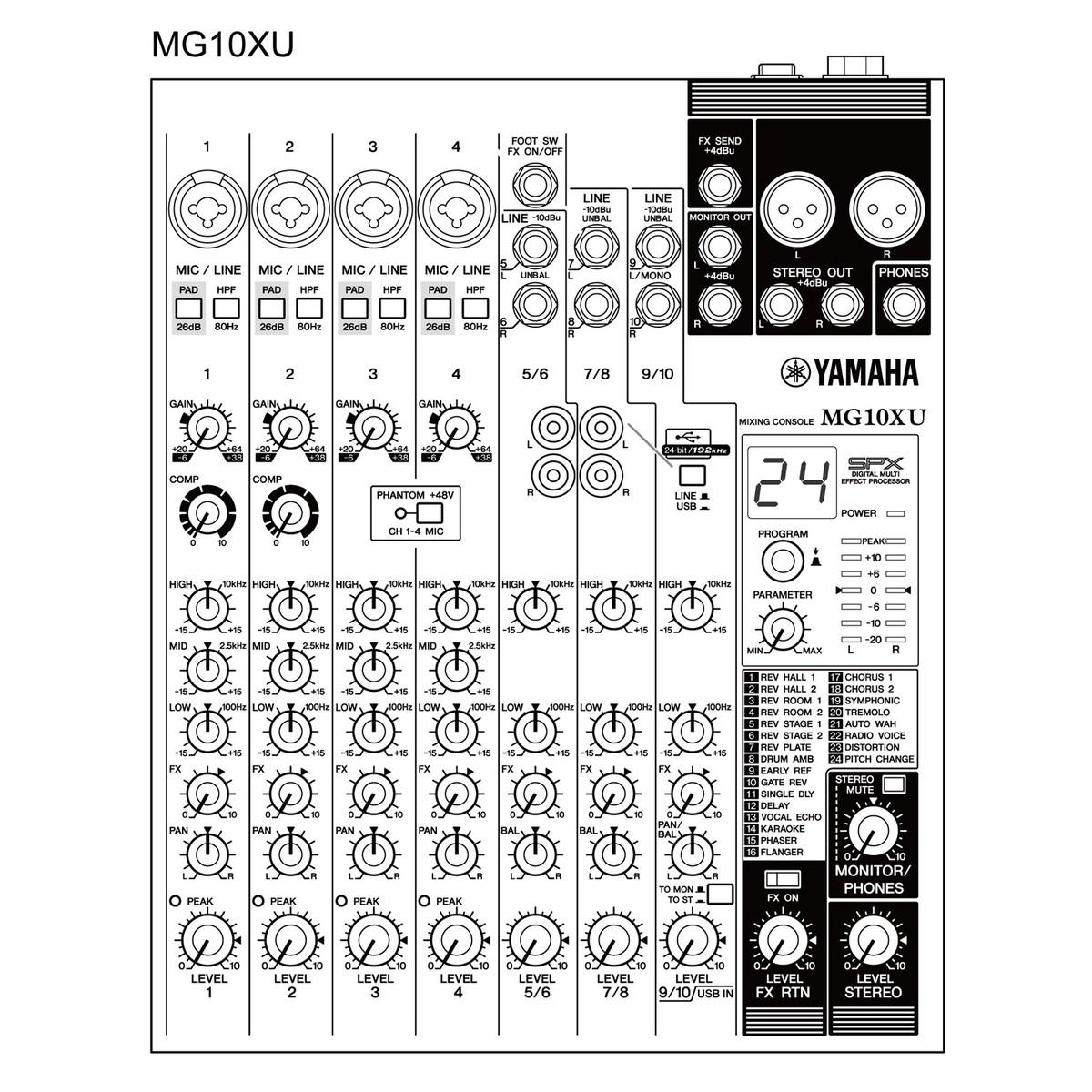 table de mixage yamaha mg10xu