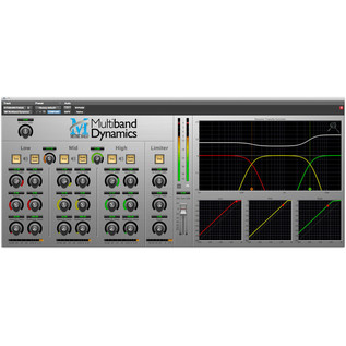 Multiband Dynamics