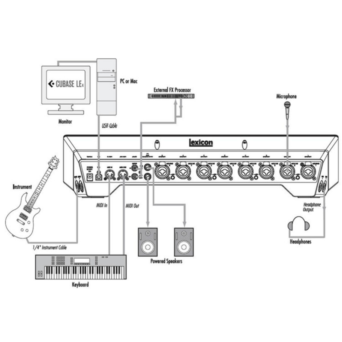 Lexicon I O 82 Usb Interface At Gear4music Midi Cable Schematic